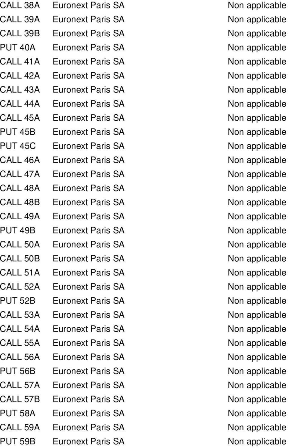Paris SA Non applicable PUT 45C Euronext Paris SA Non applicable CALL 46A Euronext Paris SA Non applicable CALL 47A Euronext Paris SA Non applicable CALL 48A Euronext Paris SA Non applicable CALL 48B