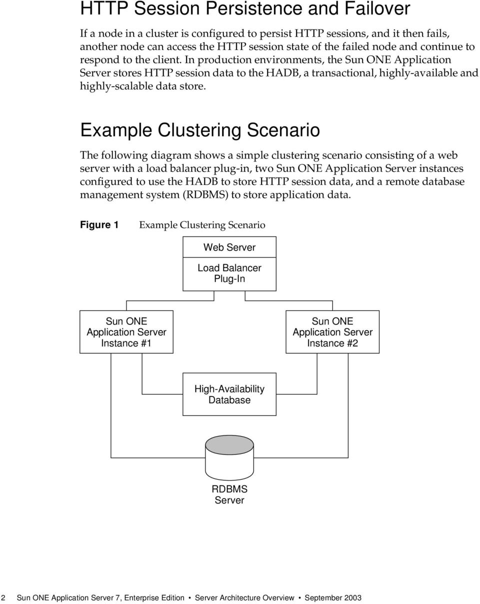 Example Clustering Scenario The following diagram shows a simple clustering scenario consisting of a web server with a load balancer plug-in, two Sun ONE Application Server instances configured to