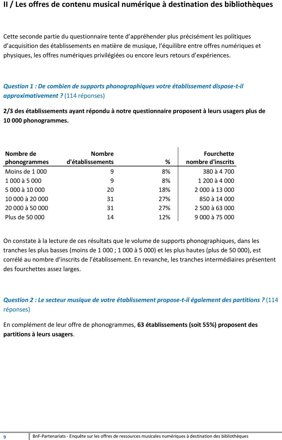 Question 1 : De combien de supports phonographiques votre établissement dispose-t-il approximativement?