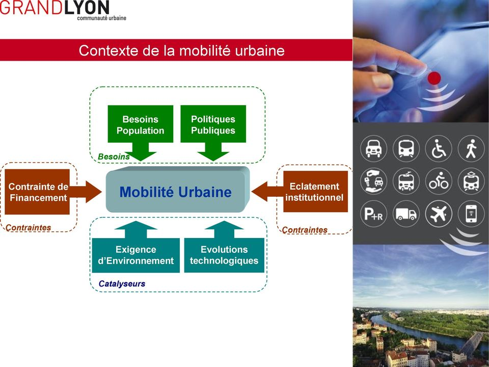 Mobilité Urbaine Eclatement institutionnel Contraintes