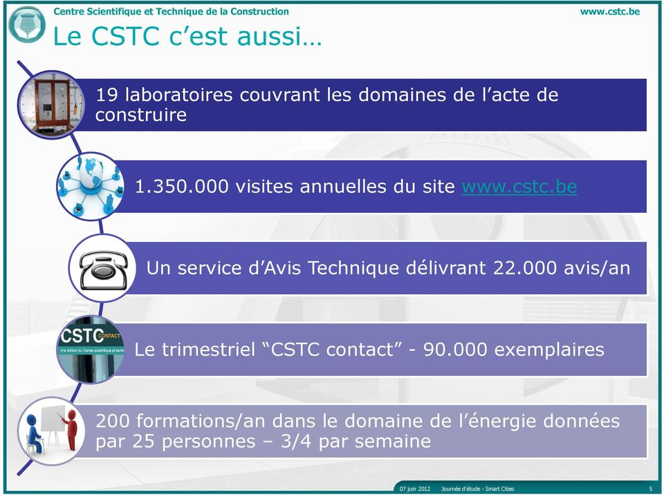 000 avis/an Le trimestriel CSTC contact - 90.