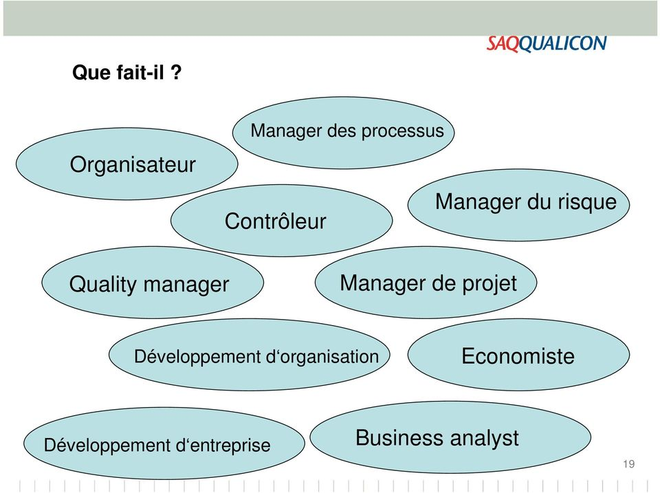 Manager du risque Quality manager Manager de