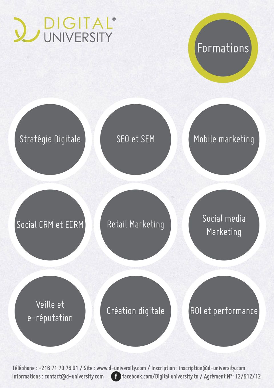 Marketing Social media Marketing Veille et