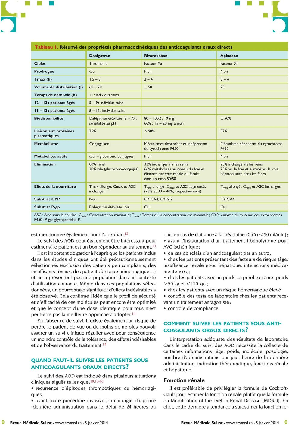 distribution (l) 60 70 w 50 23 Temps de demi-vie (h) 11 : individus sains 12 13 : patients âgés 5 9 : individus sains 11 13 : patients âgés 8 15 : individus sains Biodisponibilité Dabigatran