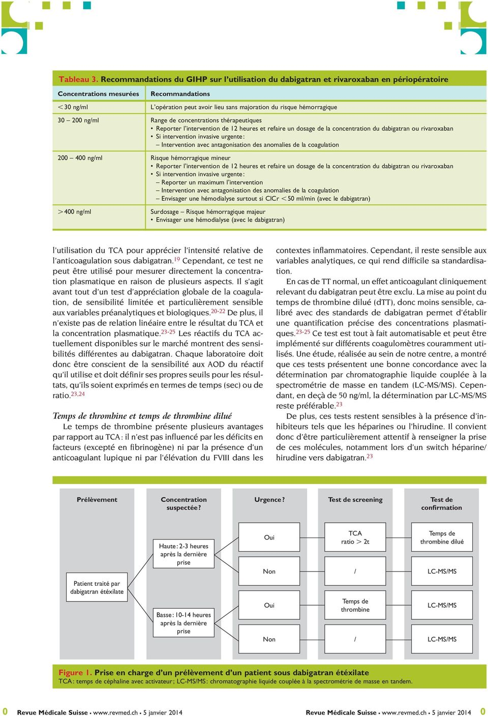 hémorragique 30 200 ng/ml Range de concentrations thérapeutiques Reporter l intervention de 12 heures et refaire un dosage de la concentration du dabigatran ou rivaroxaban Si intervention invasive