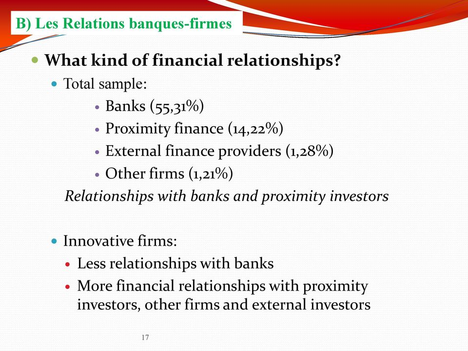 Other firms (1,21%) Relationships with banks and proximity investors Innovative firms: Less