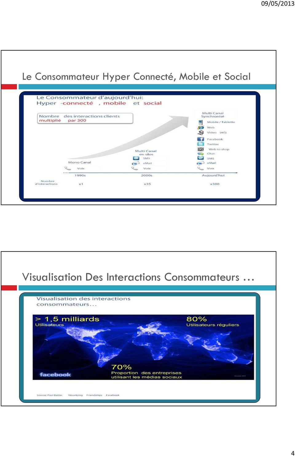 Social Visualisation