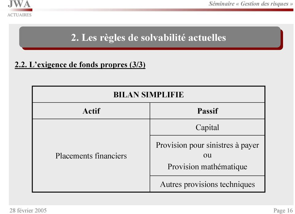 Placements financiers Provision pour sinistres à payer ou