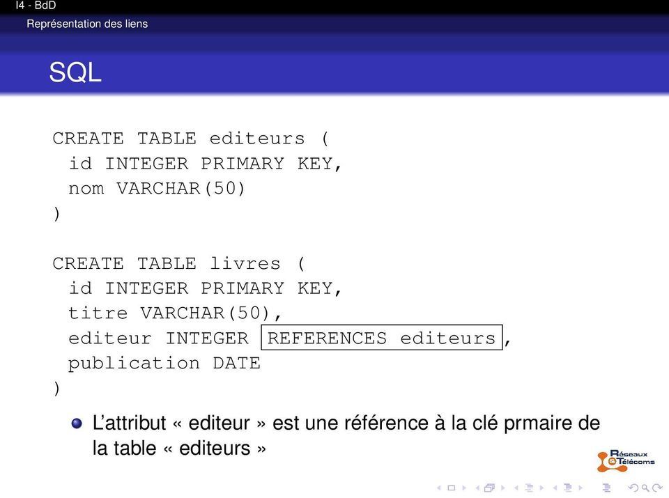 VARCHAR(50), editeur INTEGER REFERENCES editeurs, publication DATE ) L