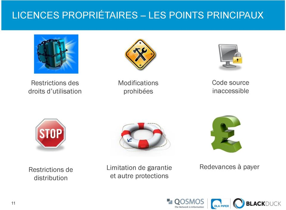 prohibées Code source inaccessible Restrictions de