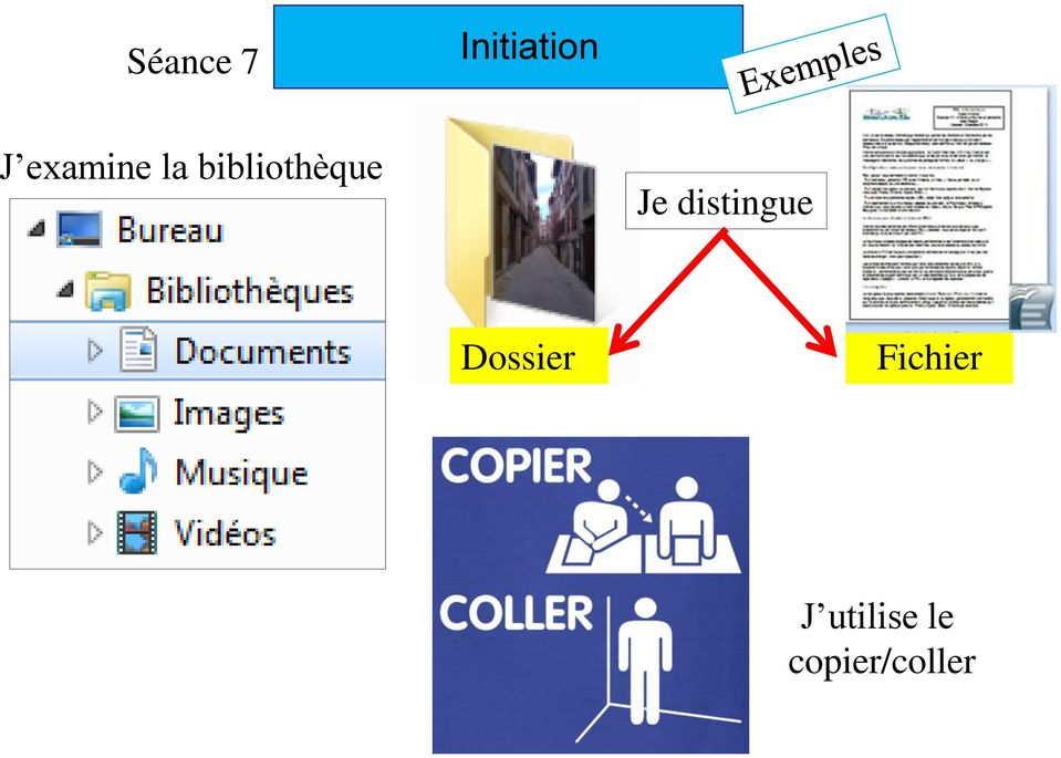 Je distingue Dossier