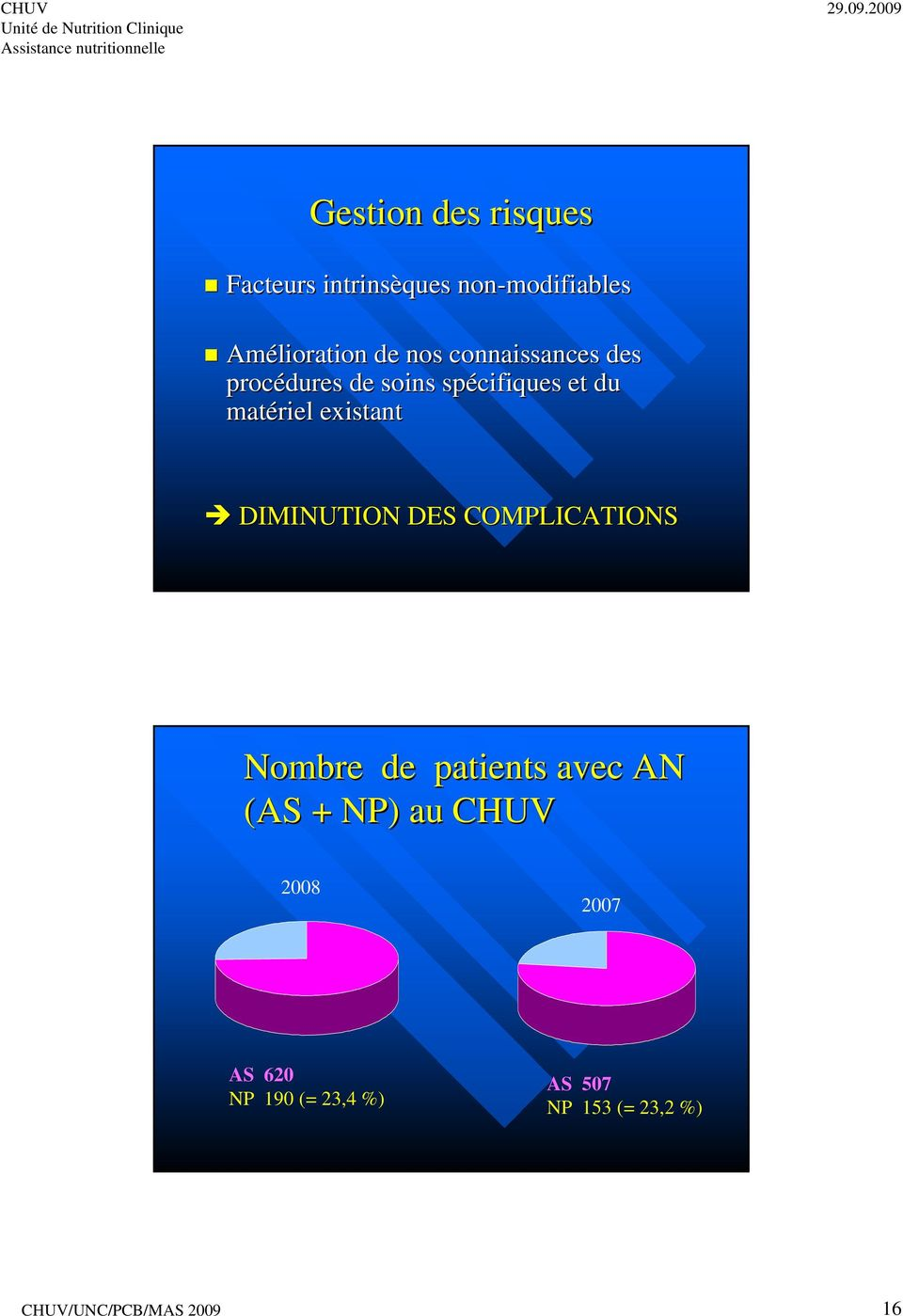 DIMINUTION DES COMPLICATIONS Nombre de patients avec AN (AS + NP) au CHUV