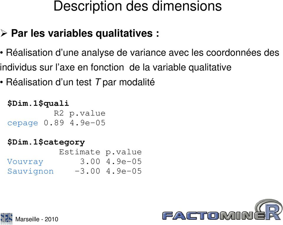 variable qualitative Réalisation d un test T par modalité $Dim.1$quali R2 p.