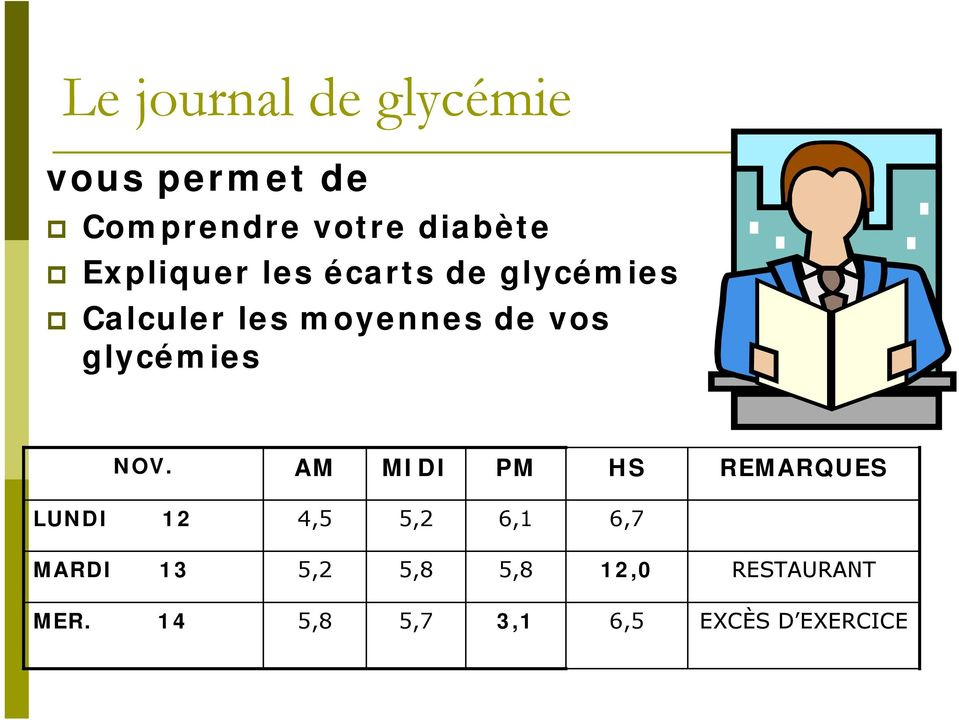 glycémies NOV.