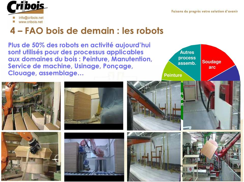 Peinture, Manutention, Service de machine, Usinage, Ponçage, Clouage,