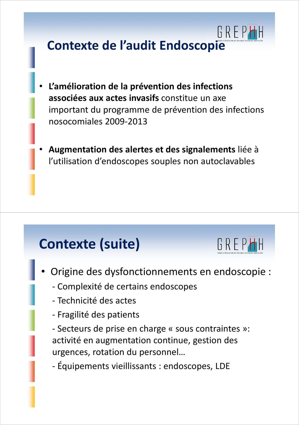 Contexte (suite) Origine des dysfonctionnements en endoscopie : - Complexité de certains endoscopes - Technicité des actes - Fragilité des patients