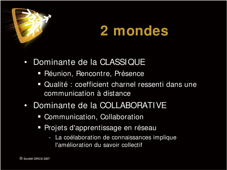 la COLLABORATIVE Communication, Collaboration Projets d'apprentissage en