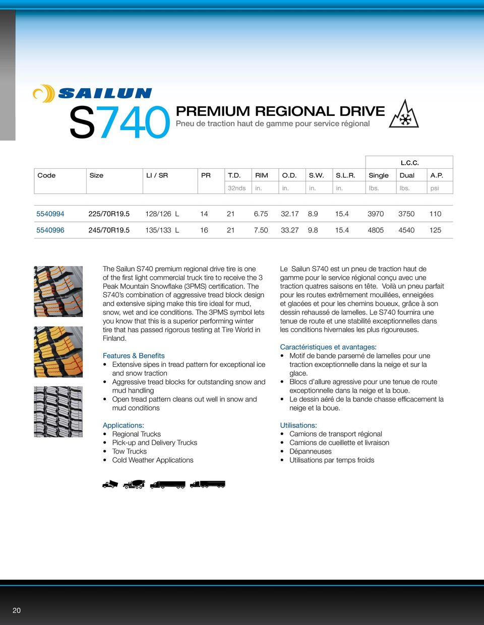 4 4805 4540 125 The Sailun S740 premium regional drive tire is one of the first light commercial truck tire to receive the 3 Peak Mountain Snowflake (3PMS) certification.