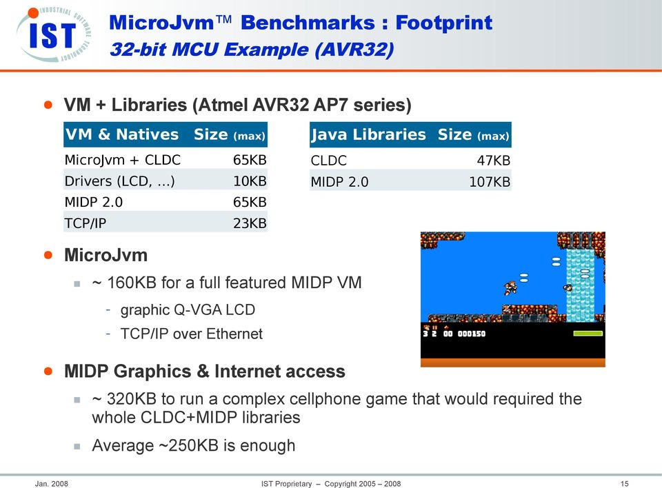 0 107KB MicroJvm ~ 160KB for a full featured MIDP VM graphic Q-VGA LCD TCP/IP over Ethernet MIDP Graphics & Internet access ~