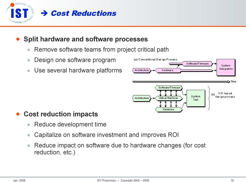 impacts Reduce development time Capitalize on software investment and improves ROI Reduce