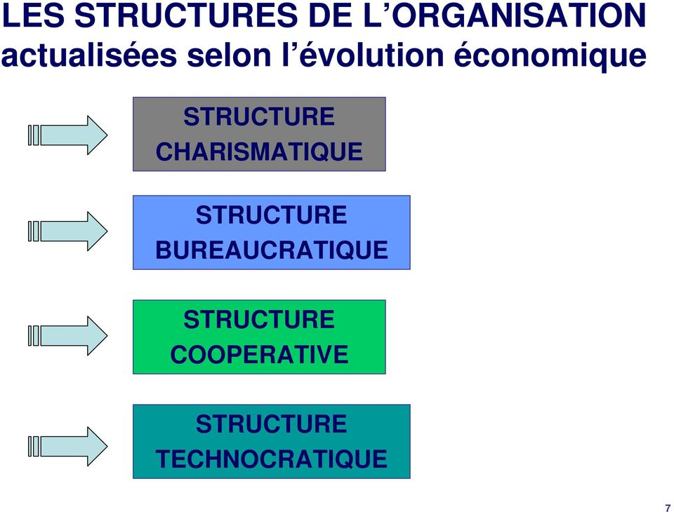 STRUCTURE CHARISMATIQUE STRUCTURE