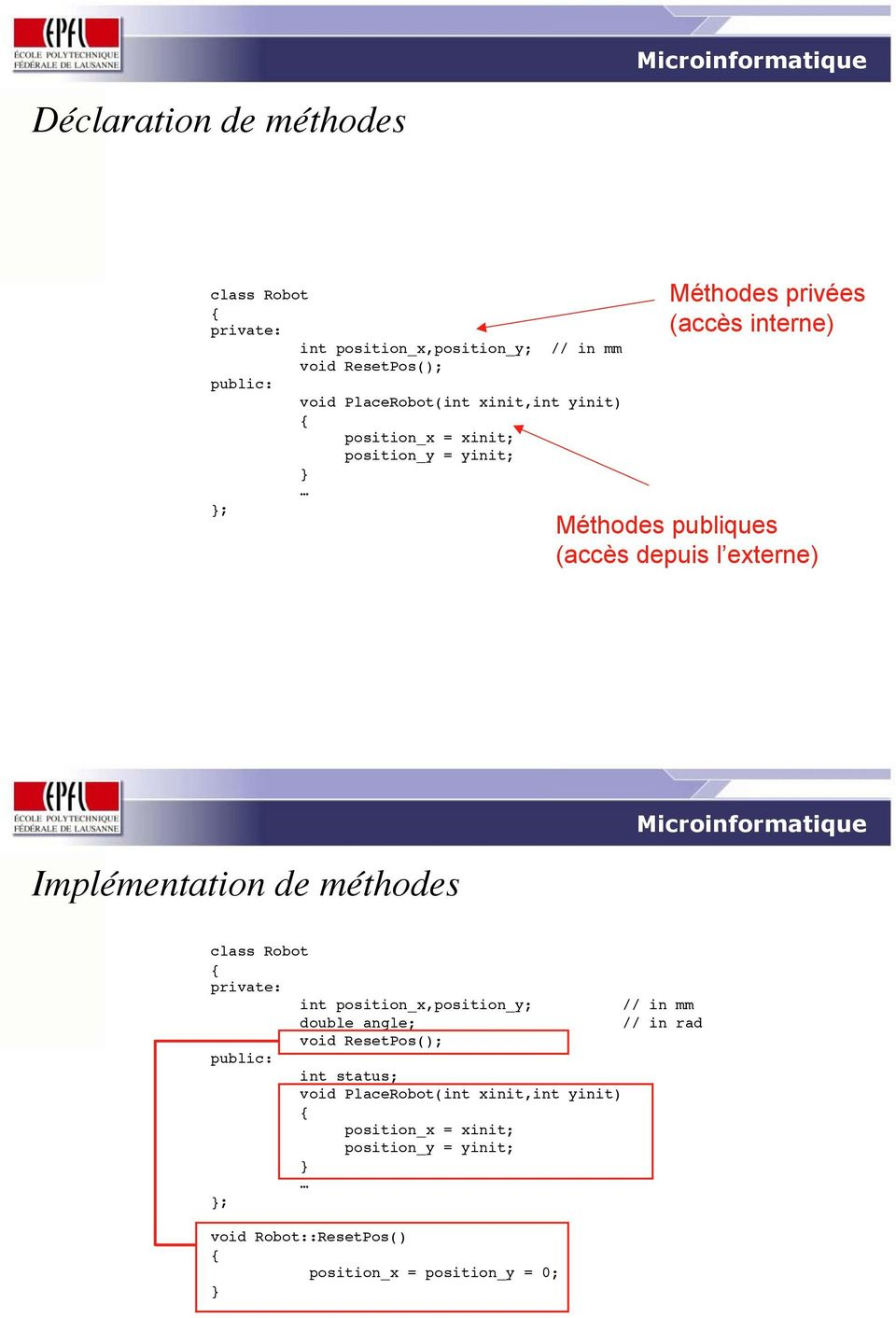 Implémentation de méthodes int position_x,position_y; double angle; void ResetPos(); ; int status; void PlaceRobot(int
