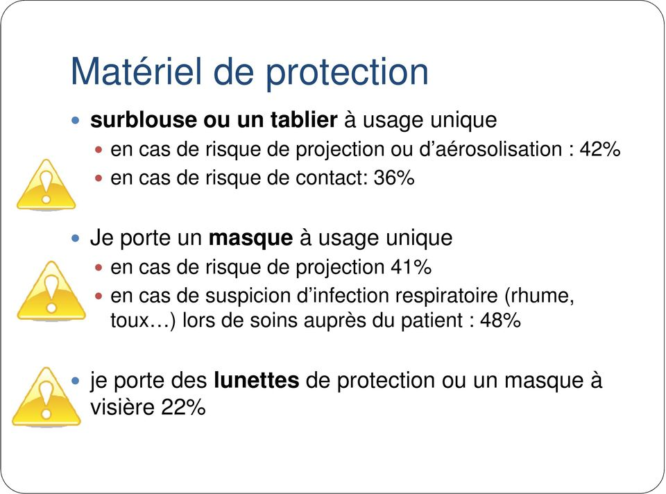 cas de risque de projection 41% en cas de suspicion d infection respiratoire (rhume, toux )