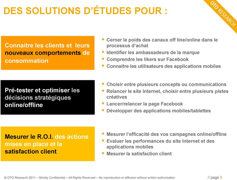 ou communications Relancer le site In