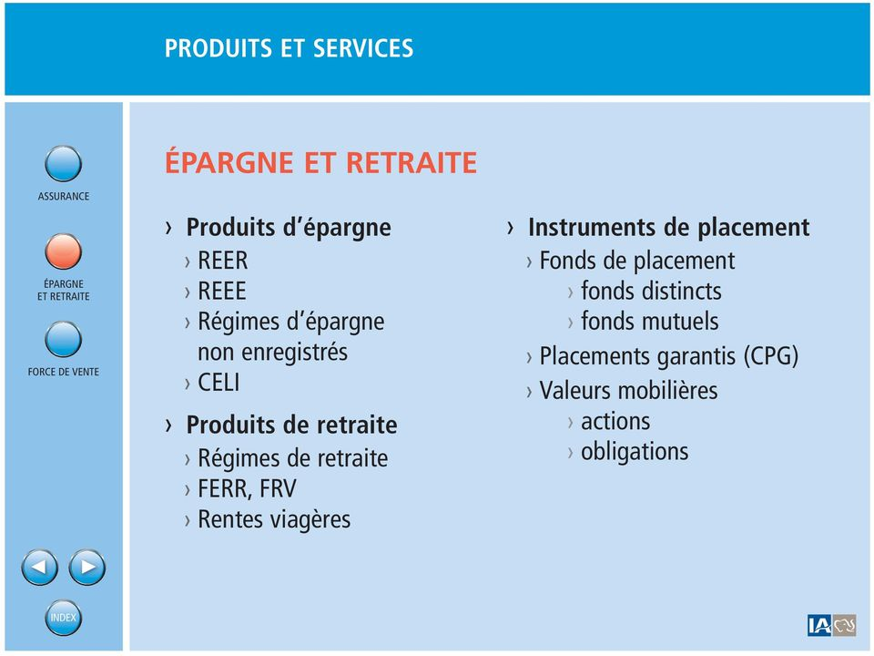 Régimes de retraite FERR, FRV Rentes viagères Instruments de placement Fonds de placement