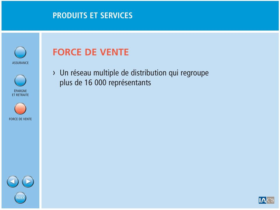 multiple de distribution qui regroupe
