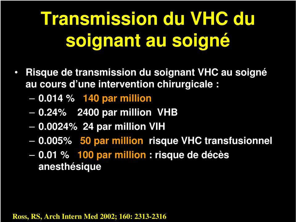 24% 2400 par million VHB 0.0024% 24 par million VIH 0.