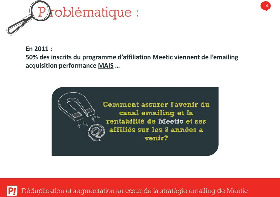 performance MAIS Comment assurer l avenir du canal emailing