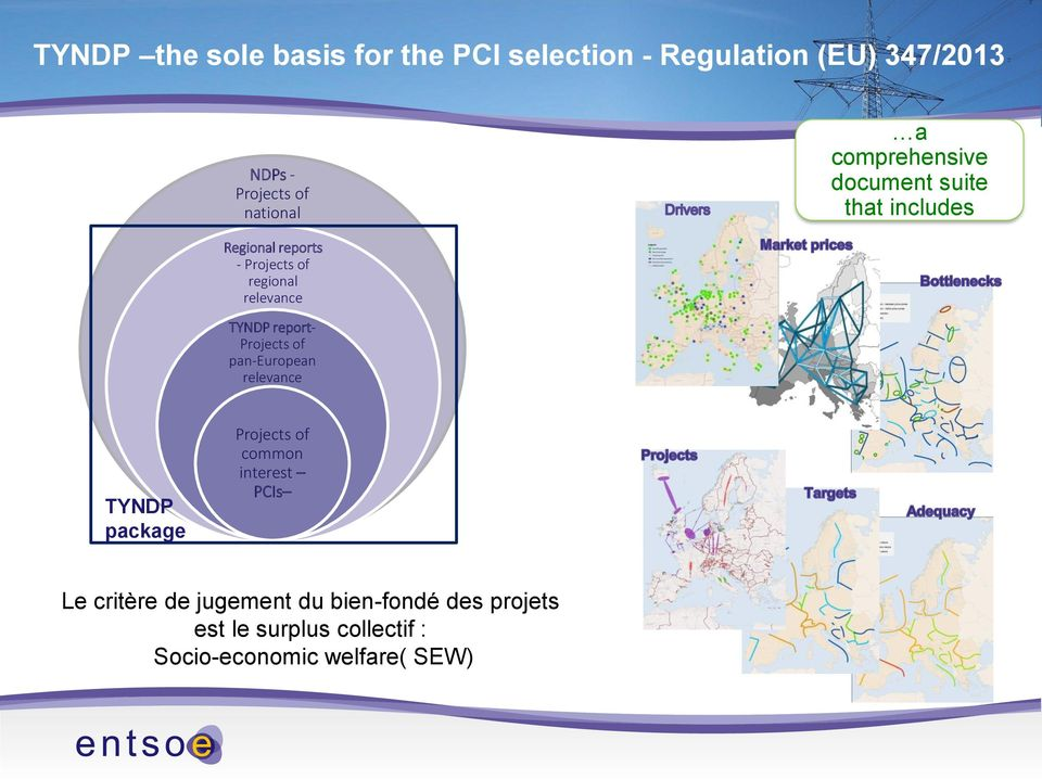 includes TYNDP report- Projects of pan-european relevance TYNDP package Projects of common interest