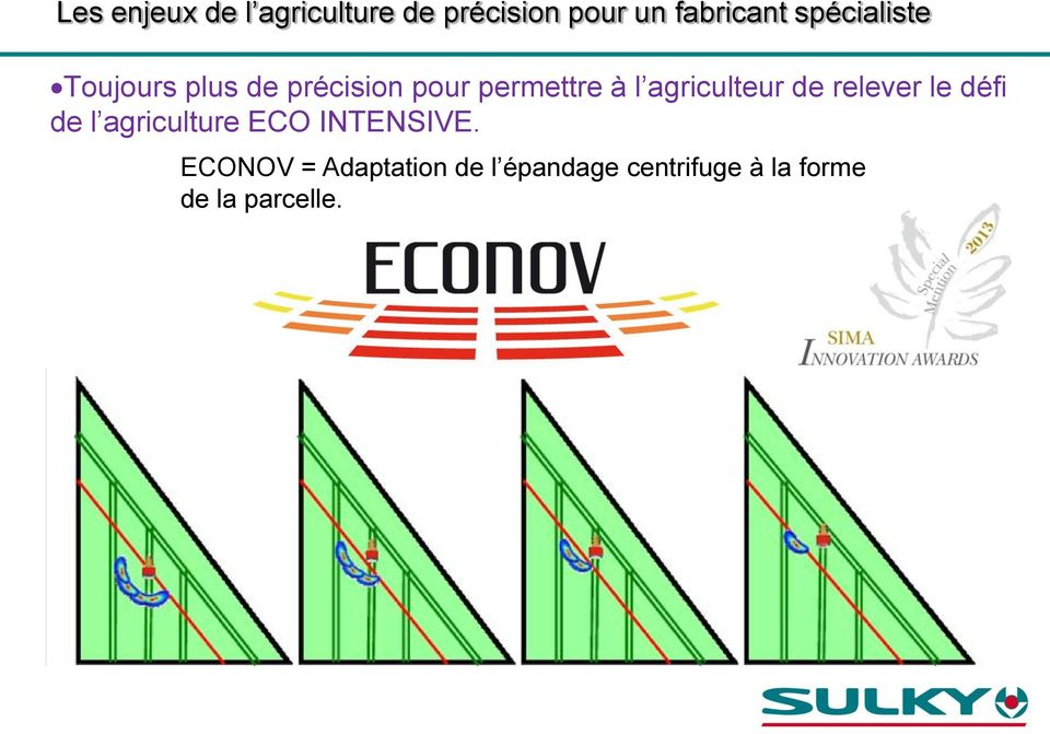 agriculture ECO INTENSIVE.