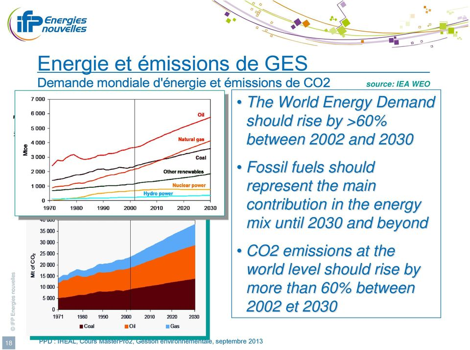 fuels should represent the main contribution in the energy mix until 2030 and
