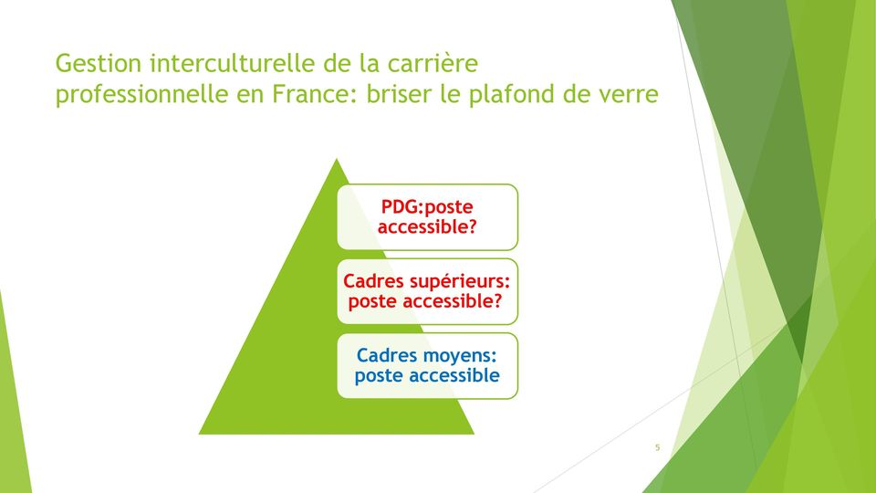 poste accessible?