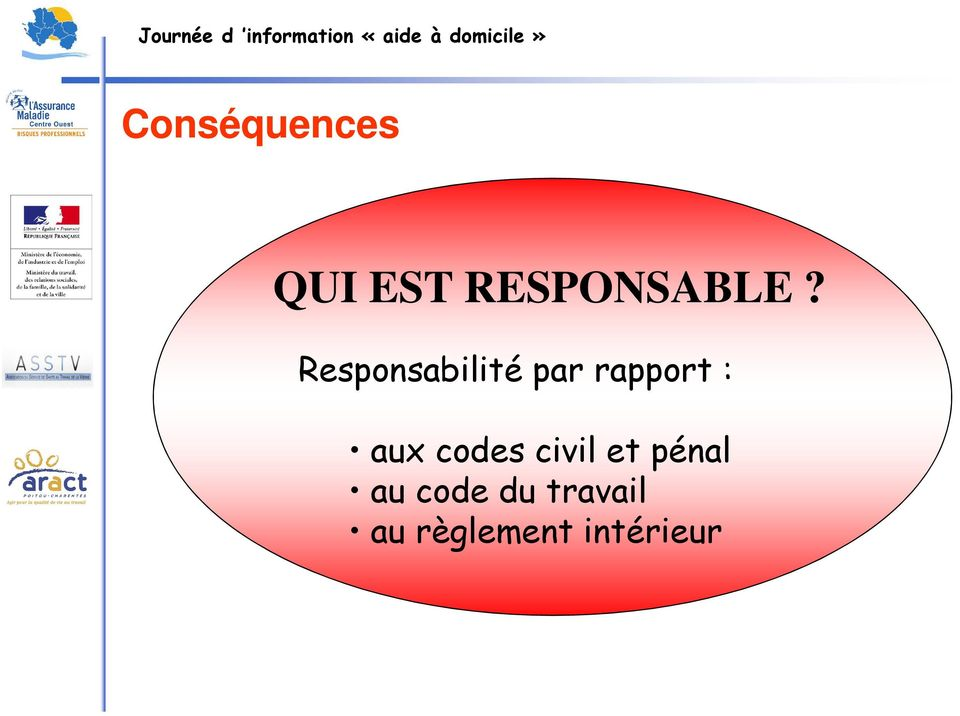 codes civil et pénal au code du