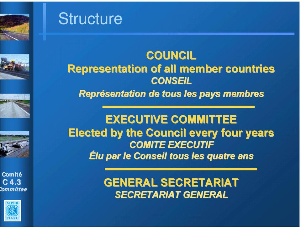 Elected by the Council every four years COMITE EXECUTIF Élu par