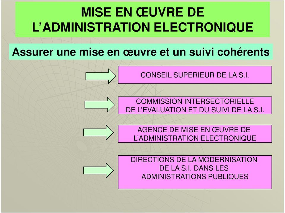 SUPERIEUR DE LA S.I. COMMISSION INTERSECTORIELLE DE L EVALUATION ET DU SUIVI DE LA S.