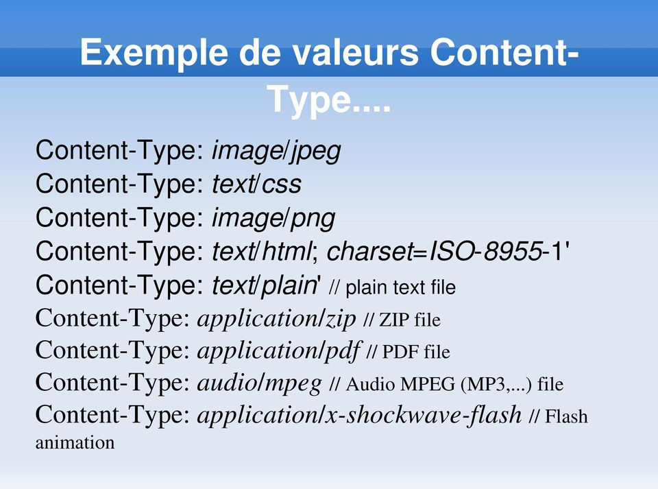 charset=iso 8955 1' Content Type: text/plain' // plain text file Content Type: application/zip //