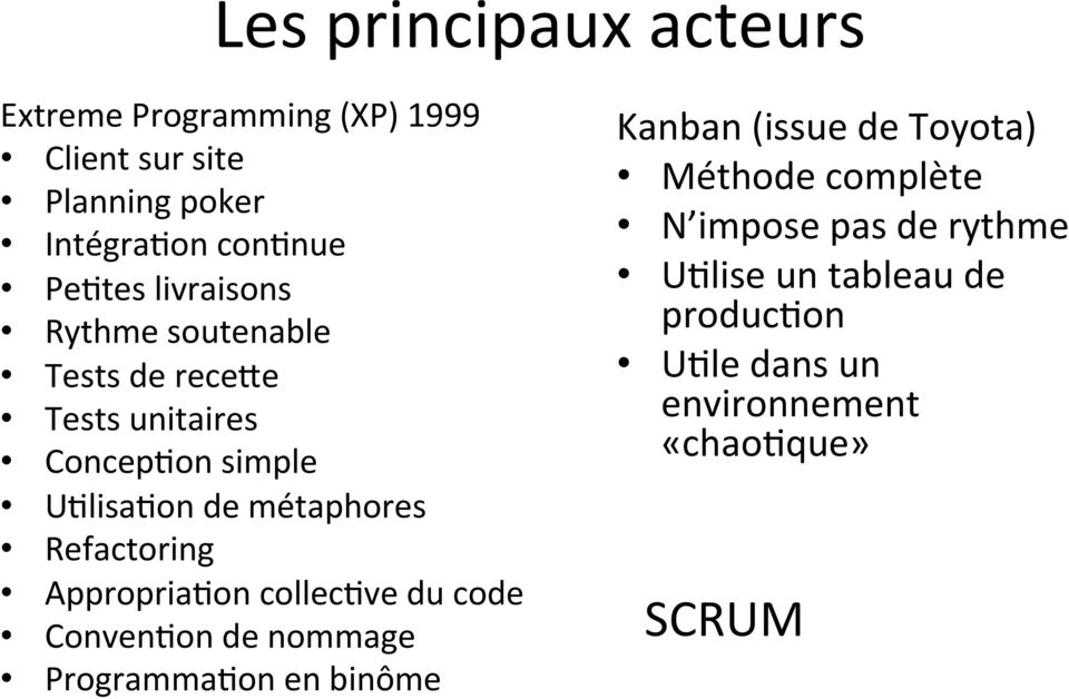 Refactoring Appropria)on collec)ve du code Conven)on de nommage Programma)on en binôme Kanban (issue de