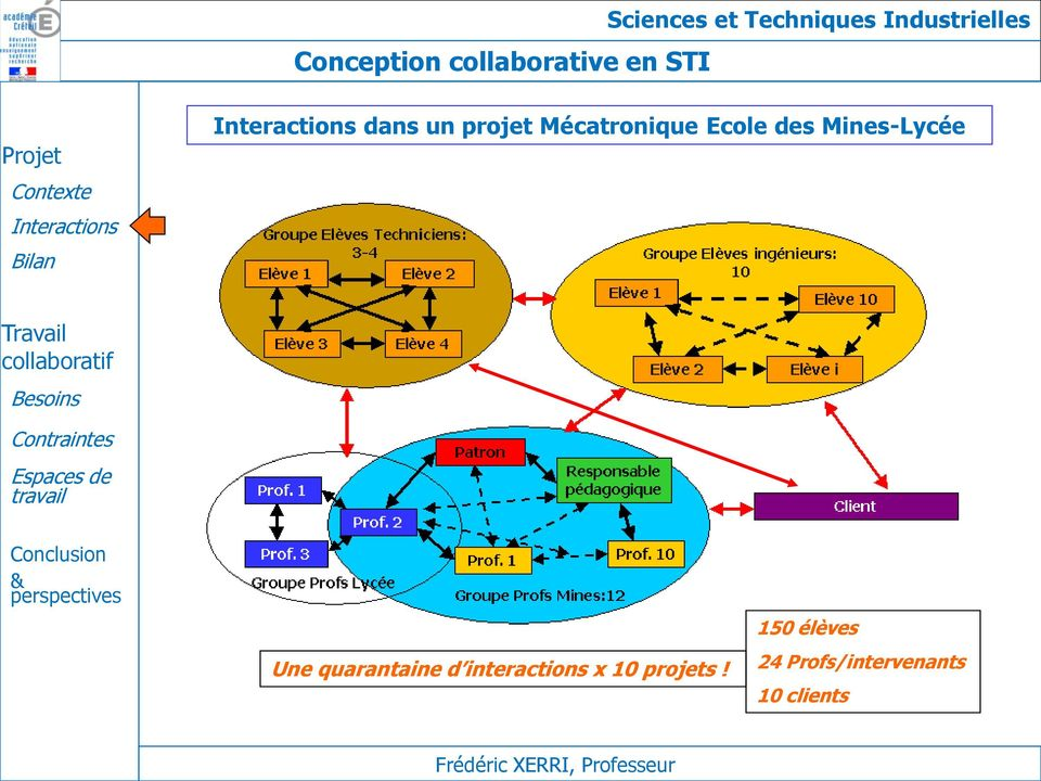 interactions x 10 projets!