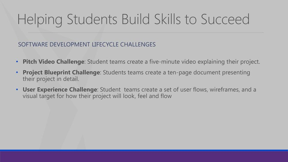 Project Blueprint Challenge: Students teams create a ten-page document presenting their project in detail.