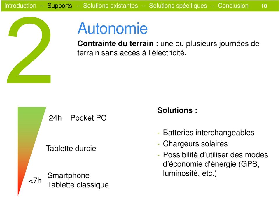 24h Pocket PC Solutions : <7h Tablette durcie Smartphone Tablette classique