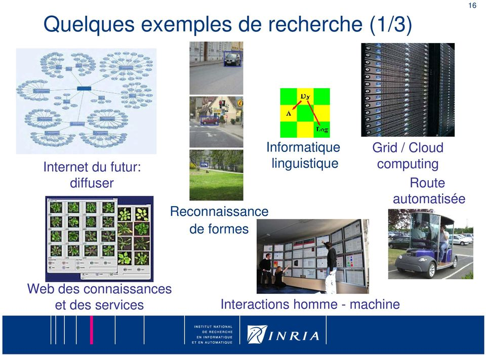 linguistique Grid / Cloud computing Route automatisée