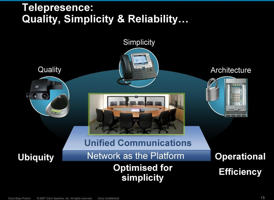 Ubiquity Unified Communications Network as