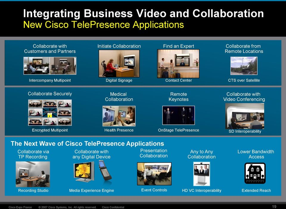 Conferencing Encrypted Multipoint Health resence OnStage Teleresence SD Interoperability The Next Wave of Cisco Teleresence pplications Collaborate via T Recording Collaborate