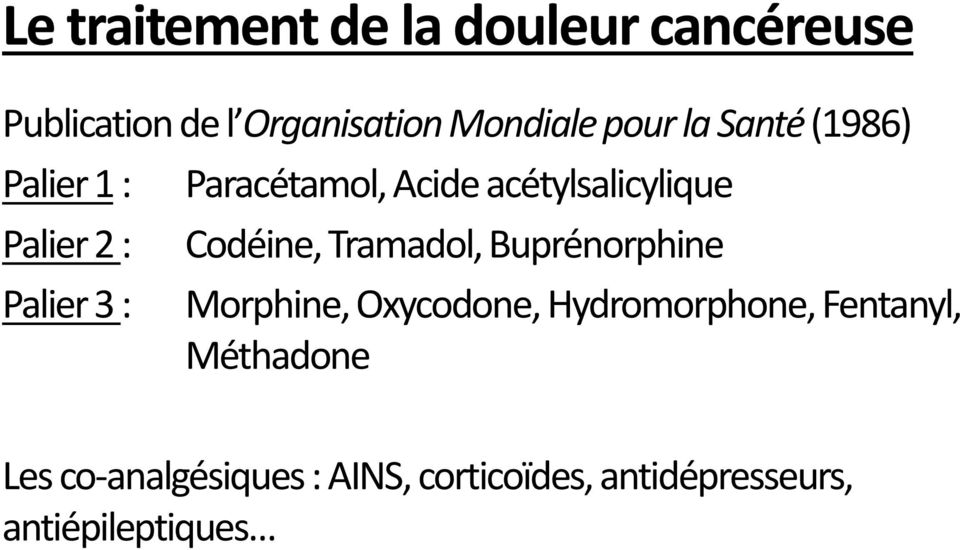 Tramadol, Buprénorphine Palier 3 : Morphine, Oxycodone, Hydromorphone, Fentanyl,