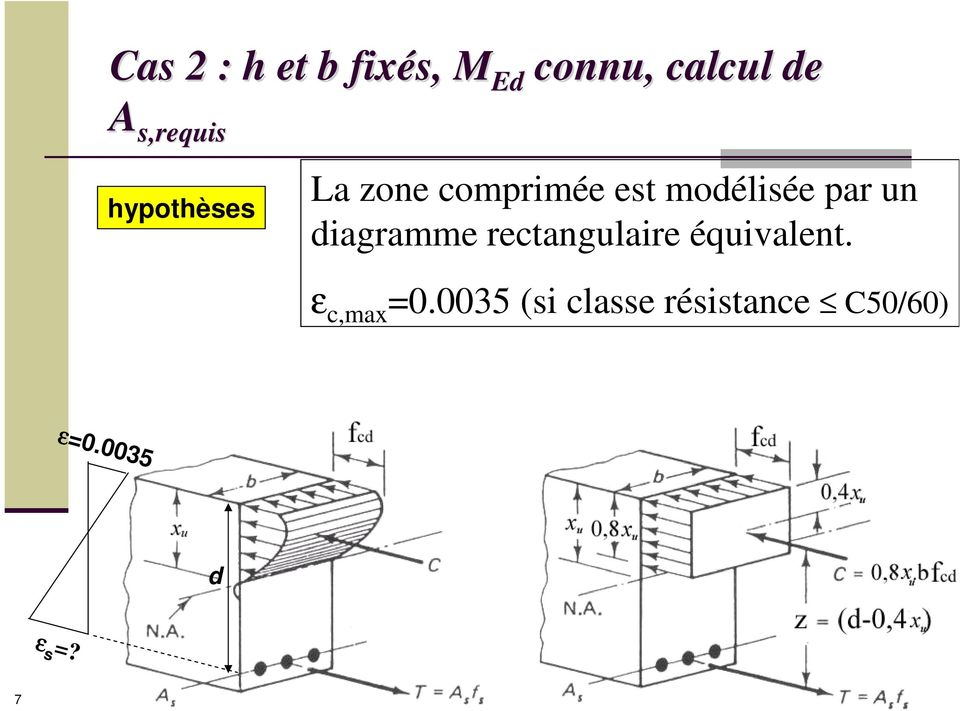 par un diagramme rectangulaire équivalent.
