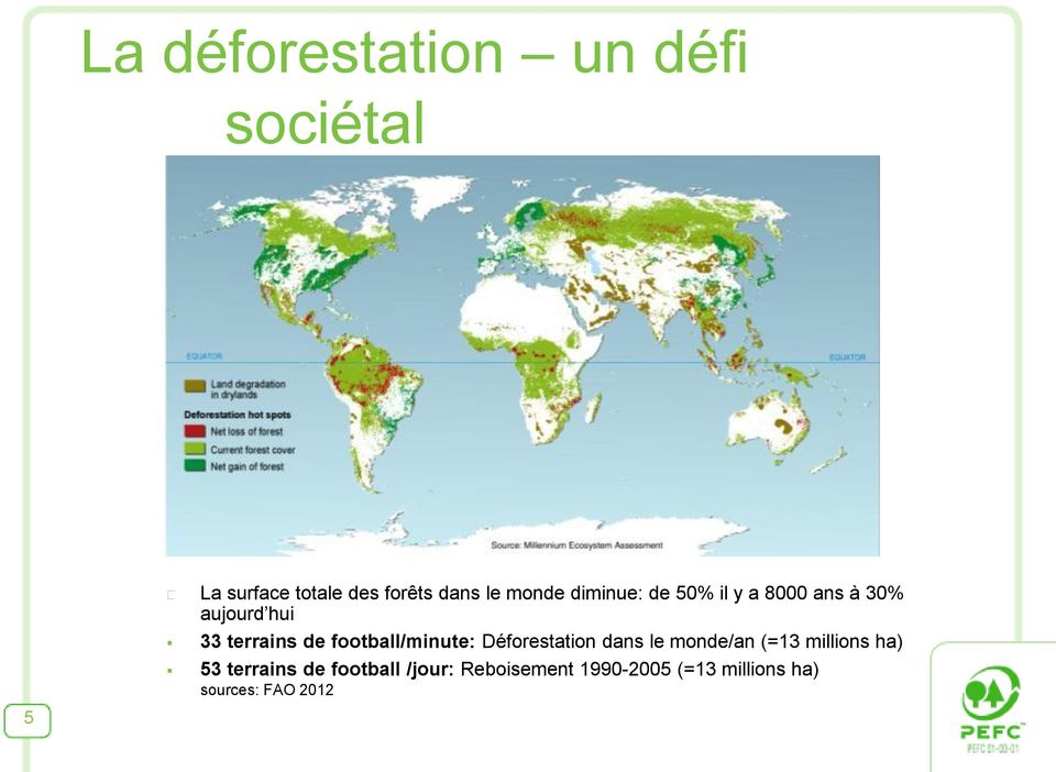 football/minute: Déforestation dans le monde/an (=13 millions ha) 53
